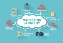 Photo of Marketing Strategy Essentials for any Effective Business